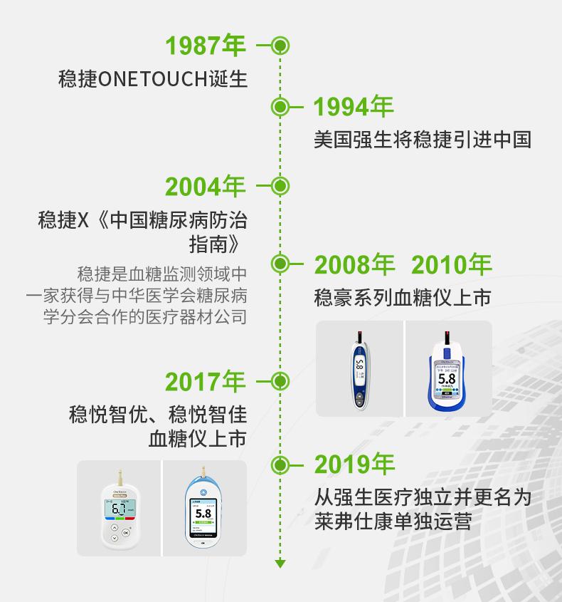 强生发展史.jpg